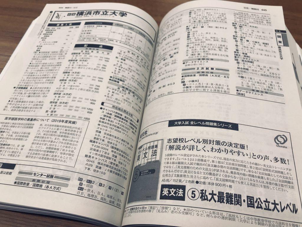 医学部受験情報誌の写真